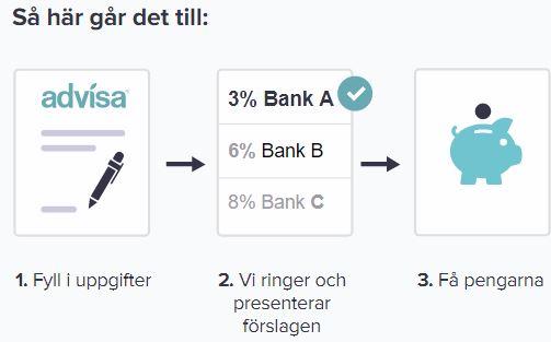 resurs bank kreditkort