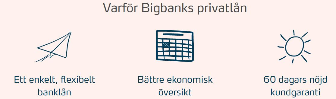 big bank fördelar