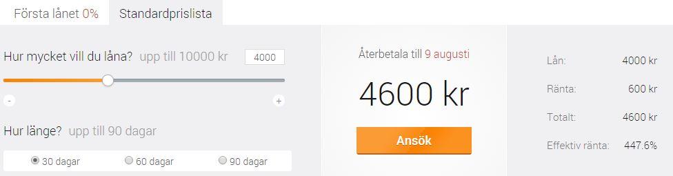 lån 4000 60 dagar