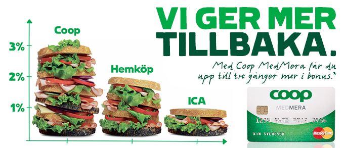 bästa matkreditkortet tabell