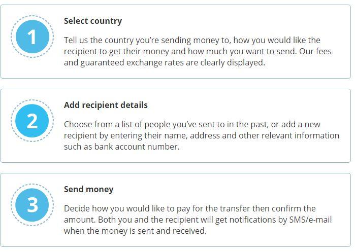world remit skicka pengar