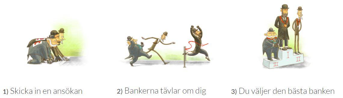 reducero låt bankerna tävla