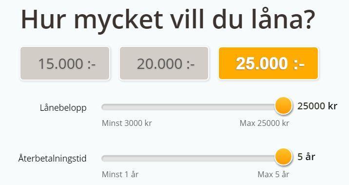 låna 10000 rantefritt