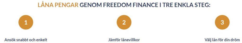 freedom jämföra lån