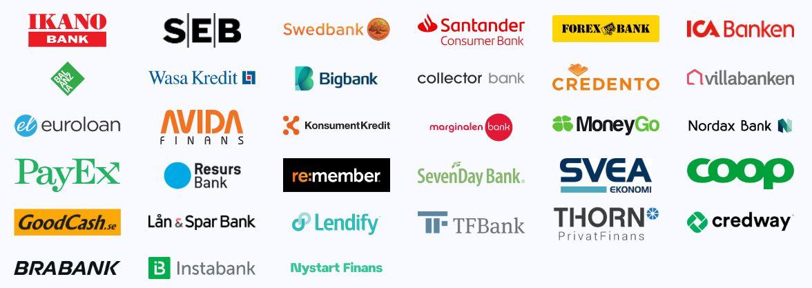 lendo samarbetande banker