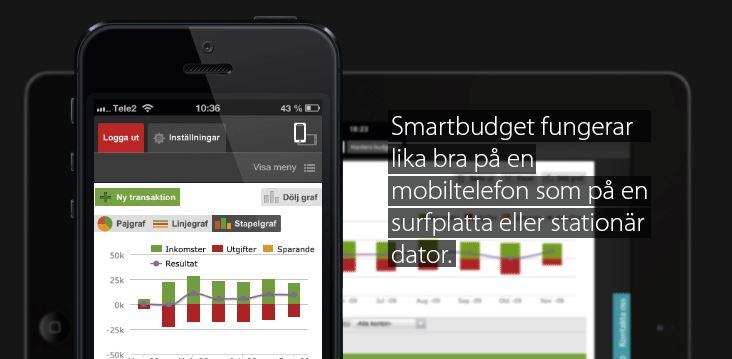 smartbudget fungerar bra på mobil