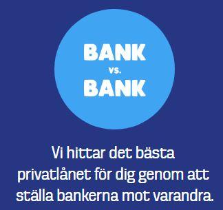 Direkto jämför banker