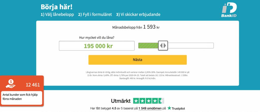 Axo finans samarbetar bland annat med Nystart finans